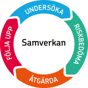 SAM-hjulet_RGB_150dpi